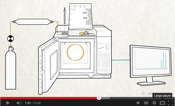 Have 14 minutes? Our new video explains the fundamentals of #gaschromatography. http://t.co/W7HduV1Ksy http://t.co/pKtvNn64aO
