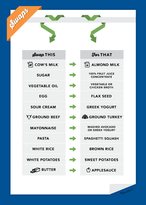 Head over to the blog to read about how healthy food swaps can help you #maintain your goal! http://t.co/NFOLVti7mm http://t.co/epPLmFqmoM