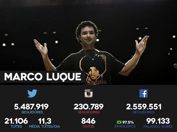 @marcoluque está entre os 10 brasileiros mais populares nas redes sociais, confira a lista: http://t.co/NxzDczh9zk http://t.co/W2wVwSFgkx