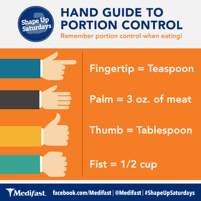 Remember portion control when eating! #ShapeUpSaturdays #Medifast http://t.co/J5WodtIJWI