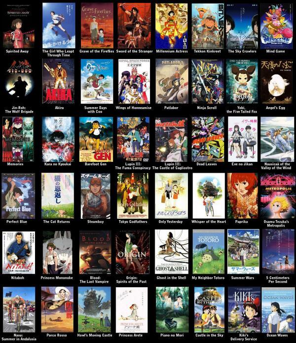 48 películas anime que debes ver antes de morir http://t.co/z8p76htDdu