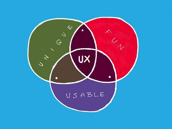 The Key Componants of UX [infographic] via @flexeweb #ux http://t.co/Sxvsae4BF3