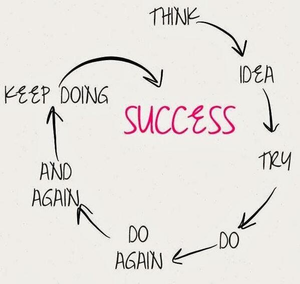 Good morning #JO.. Have a successful day ahead http://t.co/qVfyl10Ojr
