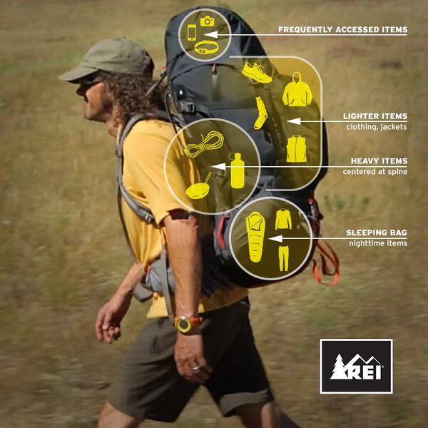 RT @REI: Ready for #backpacking season? Here's the pack-loading strategy we recommend for stability and comfort: http://t.co/AGgrLZN017