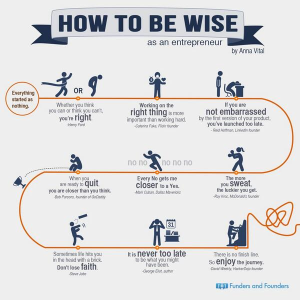 How To Be Wise As an Entrepreneur? because #entrepreneurship is a long journey http://t.co/ilQdwQ9awx
