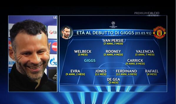 Amazing #Giggs smiles live at Italian TV Mediaset watching his tonight teammates age at his #MUFC debut back in 1991 http://t.co/ncWU1pU9J9