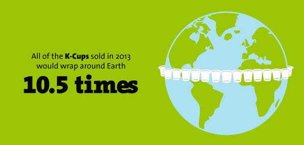 Great #coffee article at Mother Jones: http://t.co/yi3d4Scog0  Here's an interesting coffee fact: http://t.co/rXnZx3wFJO