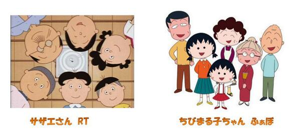 国民的アニメといえば?サザエさん→RTちびまる子ちゃん→ふぁぼ