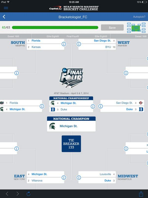 Ended up with San Diego State and BYU in the Elite Eight, someway somehow. Will likely regret this later. http://t.co/qzWjcIC8hC