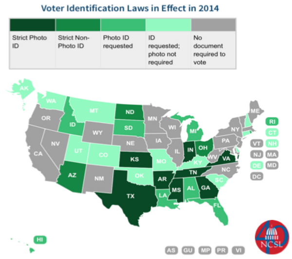#NCSL Graph – Voter ID laws in effect in 2014 http://t.co/vZ2Ga6kx8d http://t.co/reHzmHxoyB