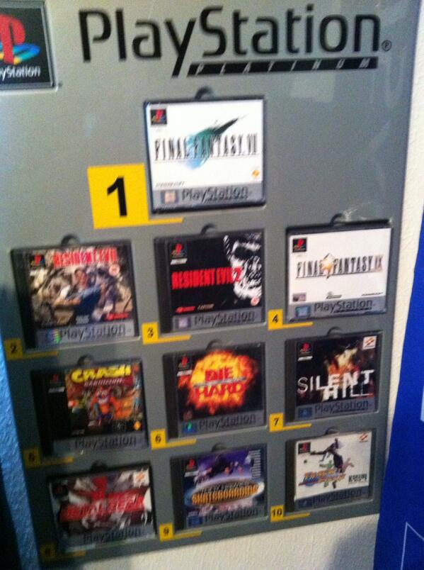 RT @RICH_KING_RETRO: My top 10 #PlayStation games http://t.co/sm2syGL7mW