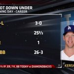Clayton Kershaw is really good on any day, but on opening day he is ridiculous.