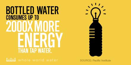 Bottled Water Consumes up to 2000x more energy than tap water. Happy to support #wholeworldwater @wholeworldwater http://t.co/0HNijN83L9