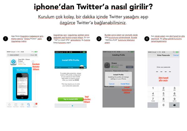 iphone'dan VPN ile Twitter'a dört adımda nasıl kolayca girilir. (Resimli anlatım) http://t.co/nvcaPhUNEm