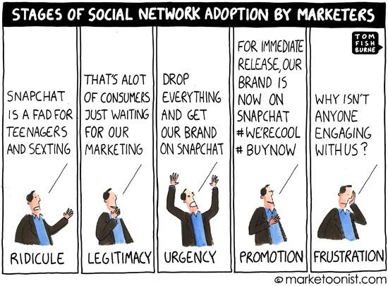 Made me smile > when companies decide to adopt social media for the wrong reason! http://t.co/tmLtg7I268