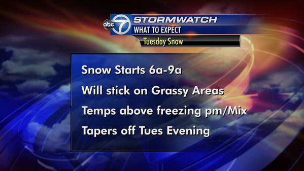 Lauryn Ricketts (@laurynricketts): What to expect for Tuesday's #snow @wtop @abc7news http://t.co/NPB69eT50Z