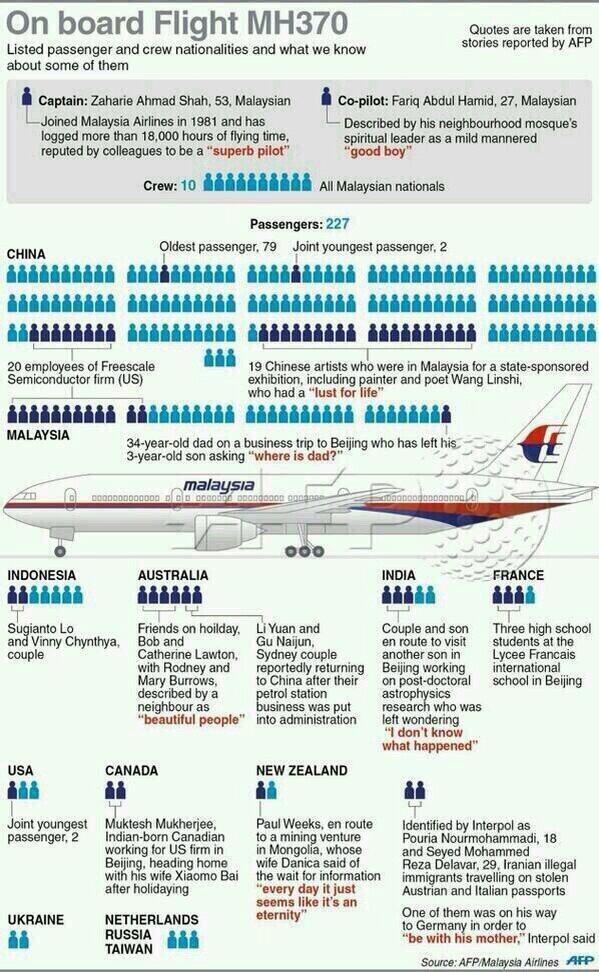 #RIPMH370 http://t.co/UerjTkmbC1