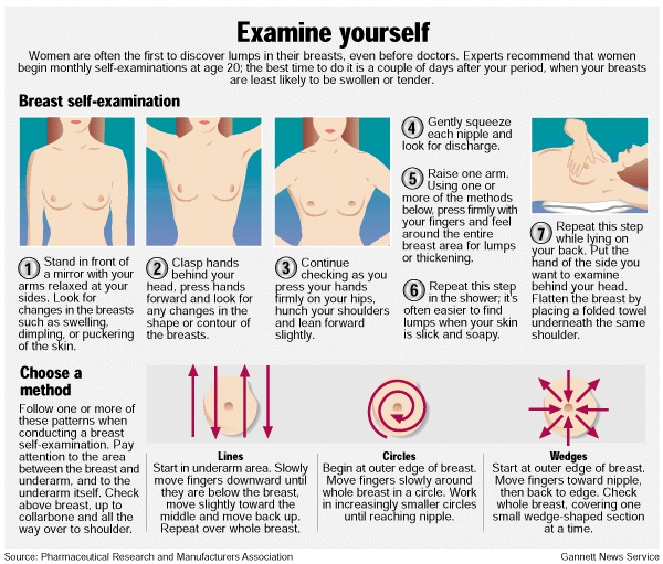 Instead of a #nomakeupselfie learn how to do a self breast exam. It's how I found my lump. It could save your life. http://t.co/t1mflib02F