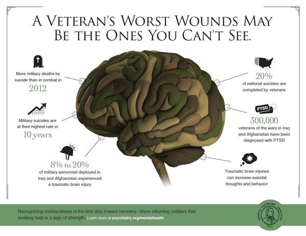 Infographic in APA PSA feat @PJK4brainhealth won Gold Addy awrd fm @AAFNational worlds lrgst advrtsg competition. http://t.co/i7p4Hgi2zc