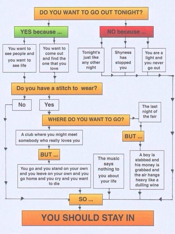 Should you go out tonight? http://t.co/SewvzOdAjp