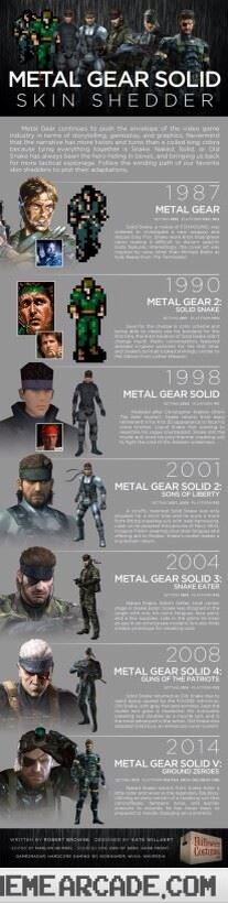 "ohhhh very cool #MetalGearSolid ""@elmejorgamer: #retrogames #retro #gamer #retrogaming http://t.co/MFZjM1XzYM"""