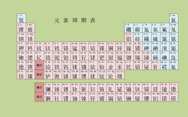 """かっけー。""""@tsuneeet: これ中国の元素周期表みたいだけれども全ての元素を漢字一字で表しているのに脱帽 http://t.co/ie8p5poGL7"""""""