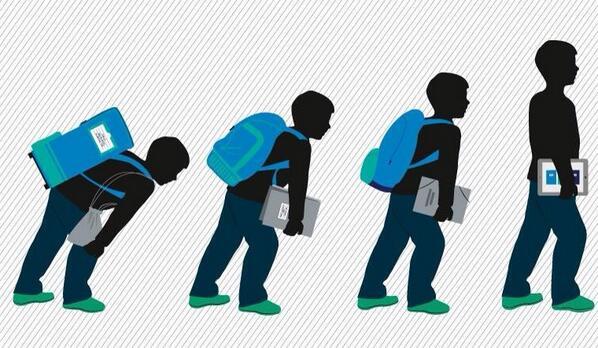 So true! @JasonElsom @loliner The evolution of technology #edtech #education http://t.co/WPR0IzaVhj