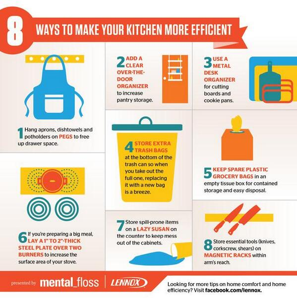 8 Ways to Make Your Kitchen More Efficient, presented by Lennox http://t.co/Yq74XKzbVw