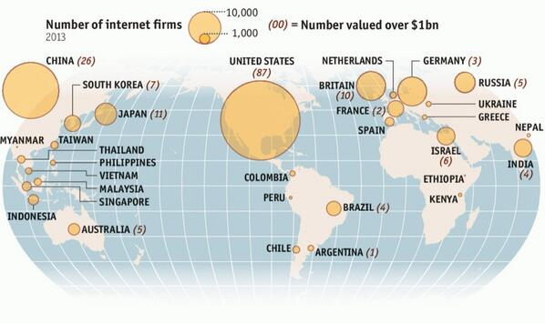 .@TheEconomist Startup Explosion: http://t.co/bUoXM4K8Ha cc @pmarca @500Startups http://t.co/DioytZAf7z