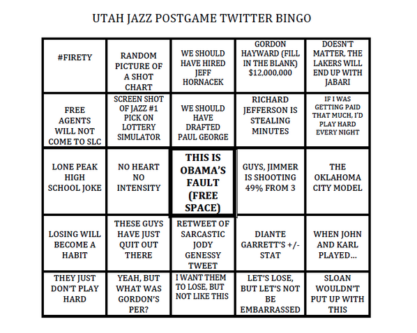 Time to play Jazz Post game Twitter Meltdown Bingo.  You people are on fire tonight. http://t.co/ZdOZM64tAO