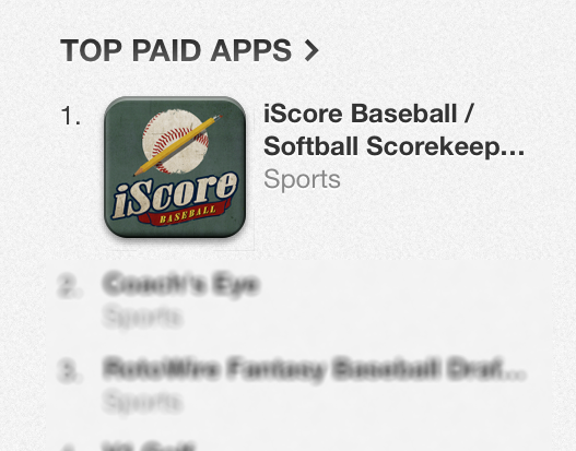 iScore Baseball #1 Paid Sports App on iPad 4th year in a row. Retweet for chance to win free iScore Products http://t.co/9Jr0zoC78H