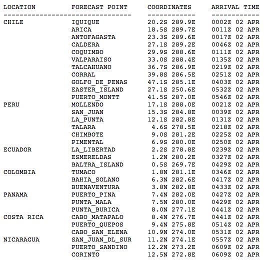 Posibles horas de llegada de Tsunamis a Chile, Perú, Ecuador, #Colombia, Panamá, Costa Rica,Nicaragua http://t.co/VupFGlAqPN vía @SkyAlertMx