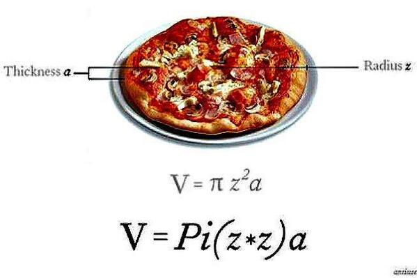 "If you have a pizza with radius ""z"" and thickness ""a"", its volume is Pi(z*z)a http://t.co/PiWG1Ohbo2"