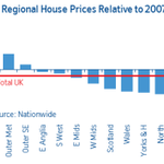 London and Manchester house prices increased by almost a fifth in first quarter: http://t.co/Kpt5rqLShY http://t.co/9HxYxxMZ1x