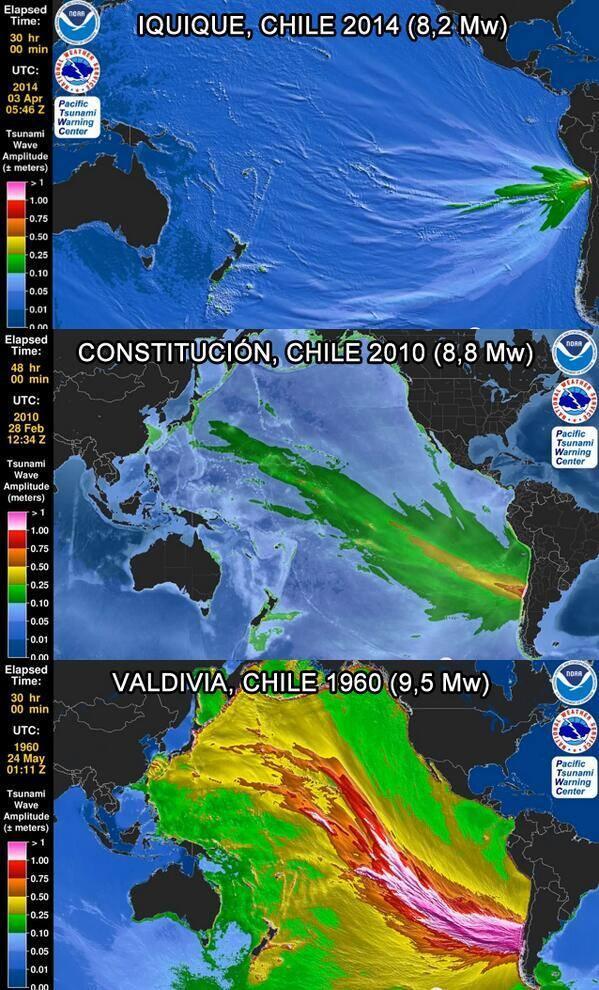 Chile = Terremotos. Ahora tenemos 3 en el ranking de los más fuertes del mundo, y esta imagen los compara http://t.co/lmX4K7oKW2