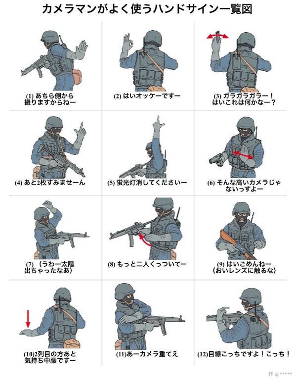 カメラマンがよく使うハンドサイン http://t.co/NuDOKJrklK