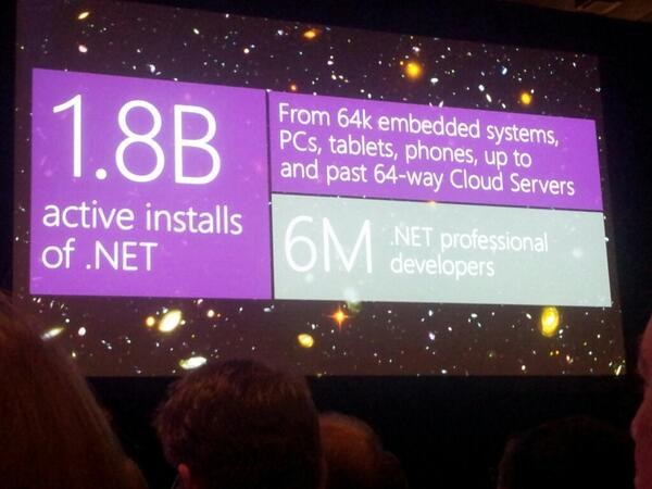 "Glad to see some bravado defending .NET by Microsoft finally ""@raffaeler: .NET today ... Wow! #bldwin http://t.co/y4kn1gaBAg"""