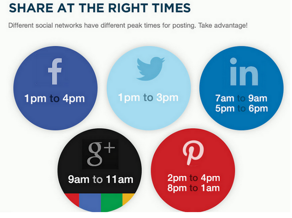 When is the right time to post your event to social media? http://t.co/L4stuypzwd