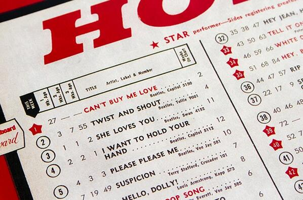 5 Beatles songs, 4 record labels! MT @billboardbiz: 50 years ago today, @TheBeatles boasted #s 1-5 on the #Hot100: http://t.co/XYxTq9CYn7