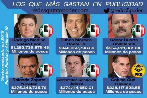 Aquí los 6 primeros vergonzosos lugares de gobernadores que más gastan en publicidad. Según @A19libertad http://t.co/uPffN16p4M