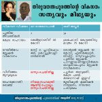 RT @sudheerpmna: some real plain facts about thiruvananthapuram development @ShashiTharoor @brijeshnairan
