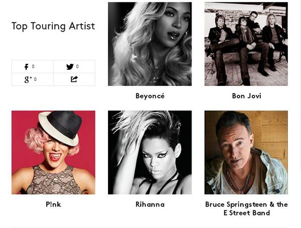 "Billboard Music Awards Finalists Announced! @Pink is nominated for ""Top Touring Artist""! #PinkNews http://t.co/FFTGNhSSIL"