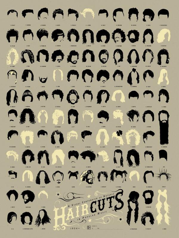 1954'ten bugüne müzik tarihine yön verenlerin saç stilleri bir arada! Daha fazlası için http://t.co/OS1ln7vdNn http://t.co/bQe7Wu3vUu
