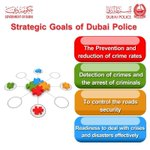 Strategic Goal of #Dubai #Police http://t.co/XRgMdKFcgh