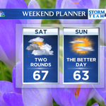 UPDATED #NYC Weekend Planner. Saturday has early rain then a PM t-storm. Sunday completely dry: @NBCNewYork http://t.co/IskULAVdBR