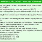 SUMMARY: David Moyes broken records whilst in charge of Man United. http://t.co/CpKWOLFJnT