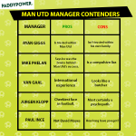 Lets have a look at the contenders for the Man Utd job... http://t.co/mcM3aua1hY