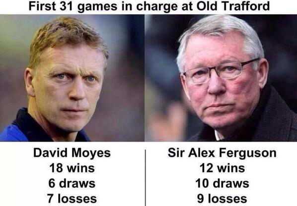 Middlesence Generativity Vs Stagnation further Widening Generation Gap Young Vs Old likewise Funny Sheep Ewe Warning Sign further 131079405 The 7 Dwarfs Of Old Age as well The Best Jokes Memes Cartoons On David Moyes Sacking By Manchester United. on old age cartoons and jokes
