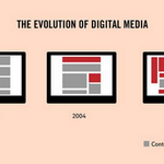 Hah, true. The Evolution of Digital Media. http://t.co/IDU9kKLnJ1