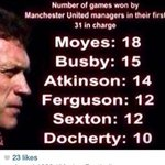 RT @danfittwit: @Tim_Cahill may be interested to see these stats on David Moyes, if he hasnt seen them already. Crazy http://t.co/OSPaBxqNJw
